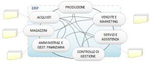 ERP_enterprise_resource_planning_1