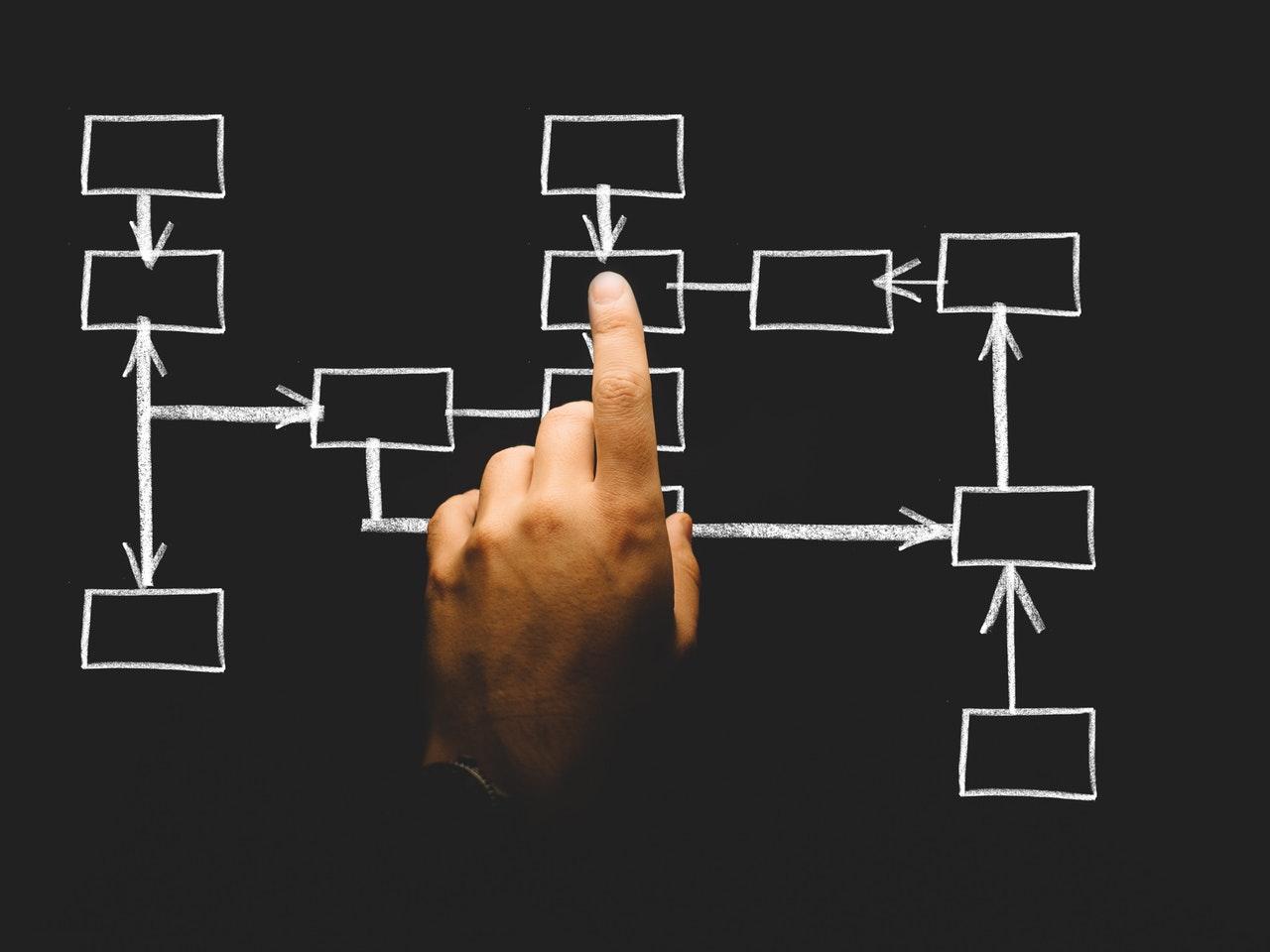 Marketing Automation: cos'è e perché può essere utile alla tua azienda