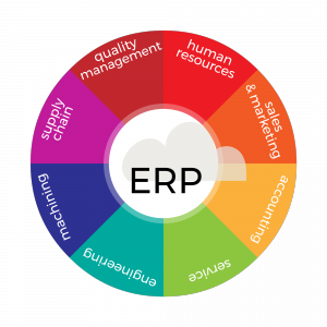erp meaning